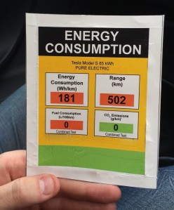 Tesla Model S Energy Efficiency Label